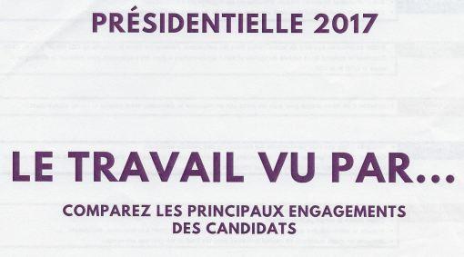 Le travail vu par ... Présidentiel 2017